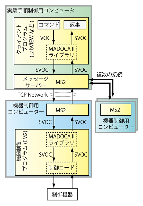 20-1-2015_p116_fig1