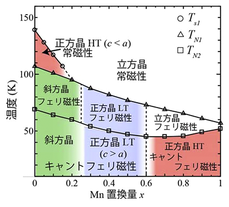20-1-2015_p26_fig6