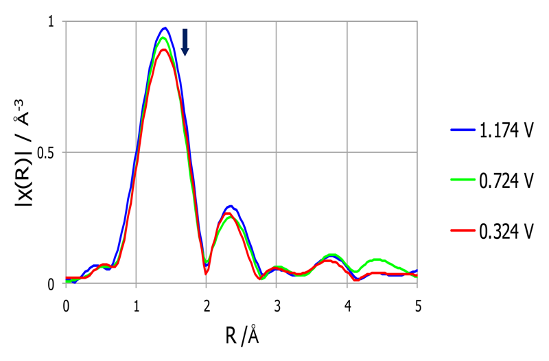 20-1-2015_p2_fig8