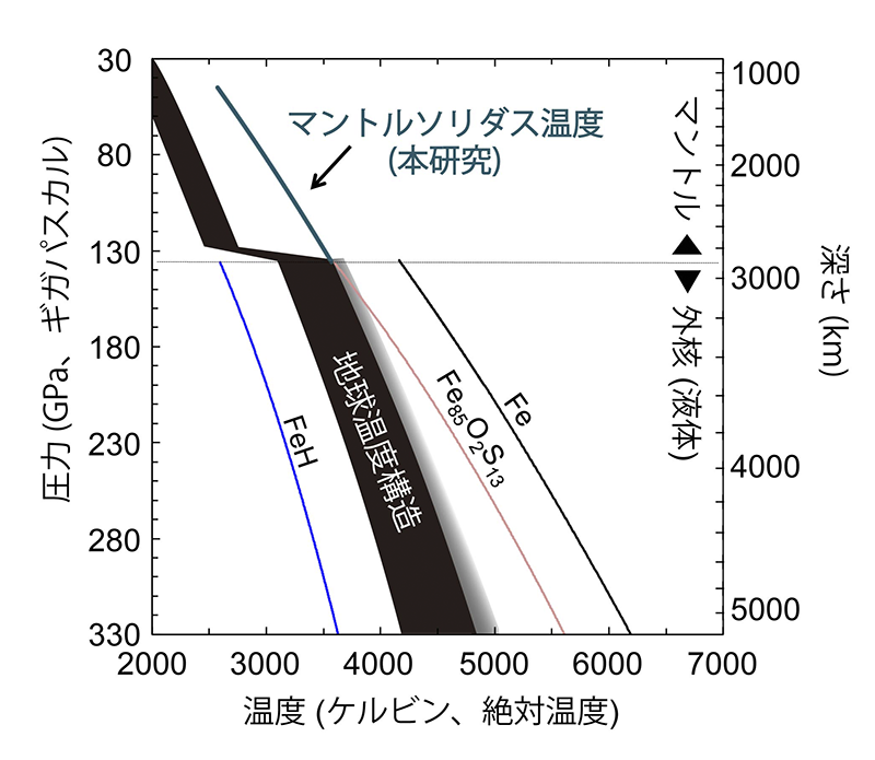 20-1-2015_p9_fig3