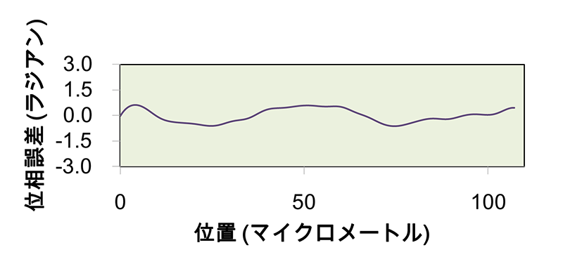 20-4-2015_p319_fig4