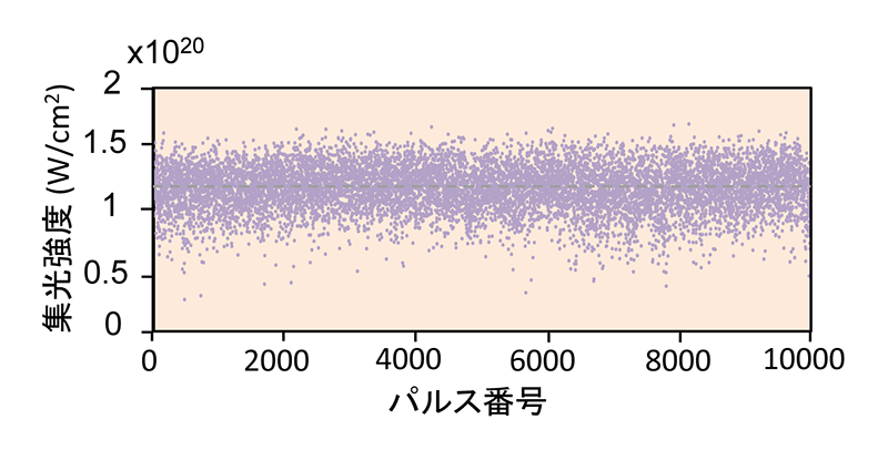 20-4-2015_p319_fig6