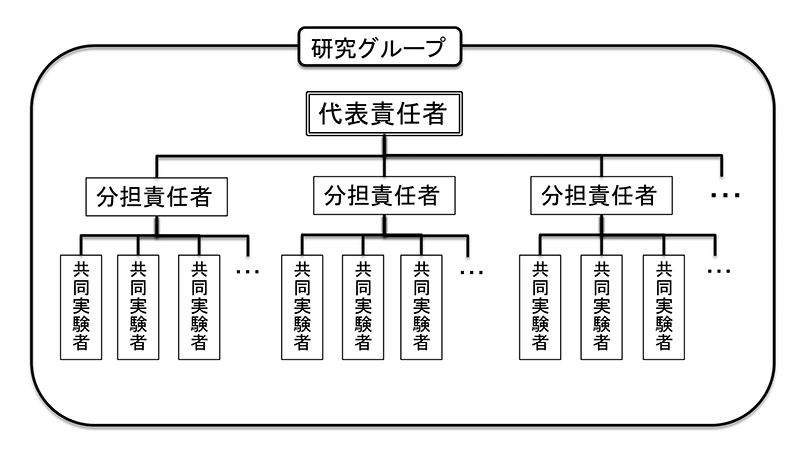 20-4-2015_p387_fig1
